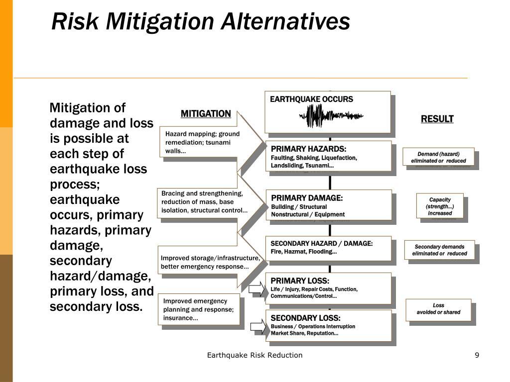 PPT - Earthquake Risk Reduction Mitigation and ERR Program