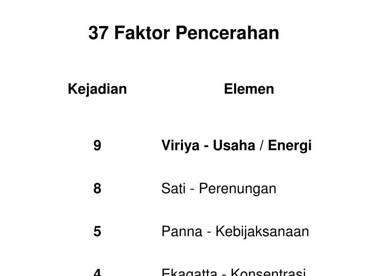 37 Faktor Pencerahan