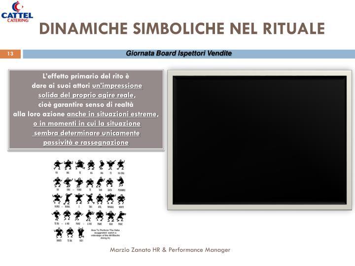 DINAMICHE SIMBOLICHE NEL RITUALE