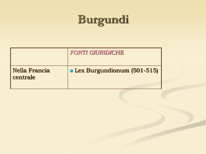 Burgundi