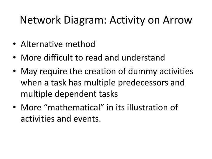 Network Diagram: Activity on Arrow