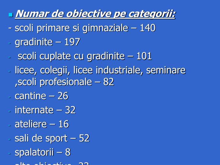 Numar de obiective pe categorii: