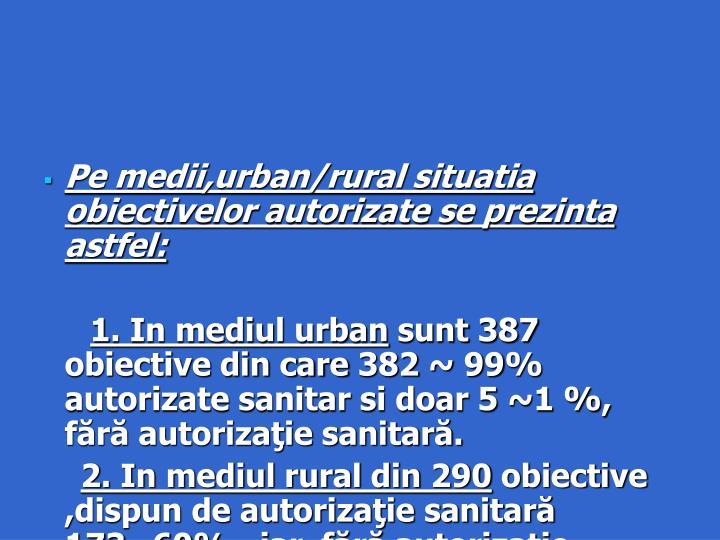 Pe medii,urban/rural situatia obiectivelor autorizate se prezinta astfel: