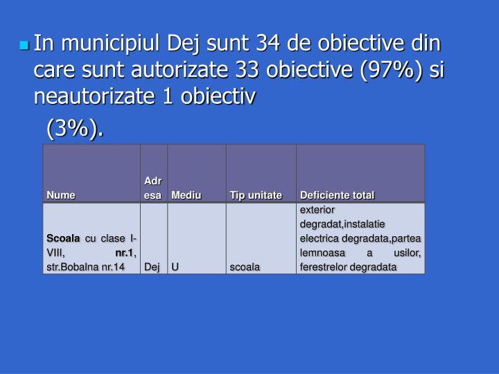 In municipiul Dej sunt 34 de obiective din care sunt autorizate 33 obiective (97%) si neautorizate 1 obiectiv