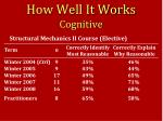 how well it works cognitive1