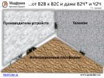 b2b b2c b2 2