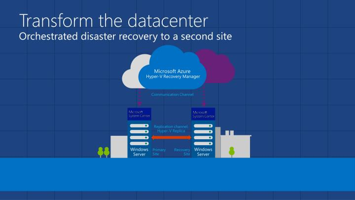 Transform the datacenter