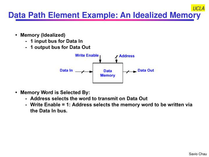 Data Path Element Example: An Idealized Memory