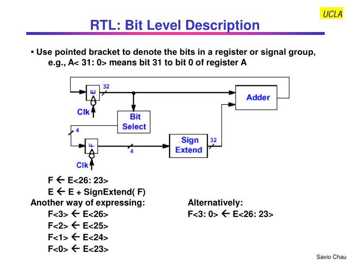 RTL: Bit Level Description