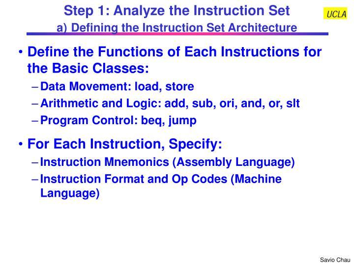 Step 1: Analyze the Instruction Set