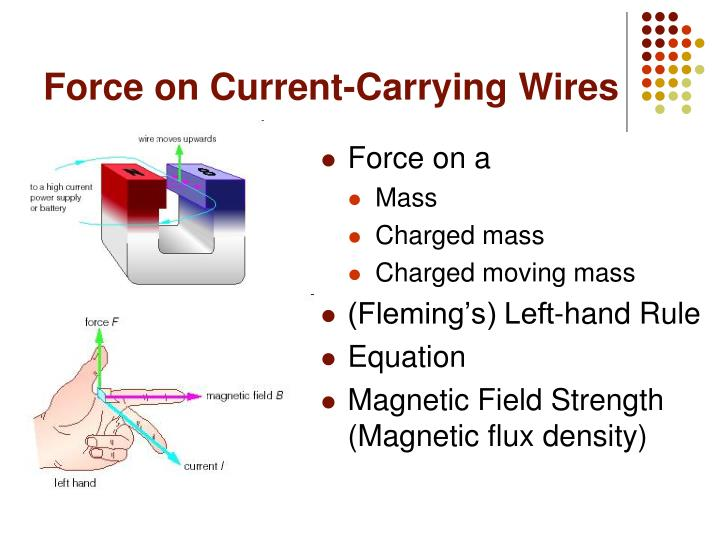 Force on Current-Carrying Wires