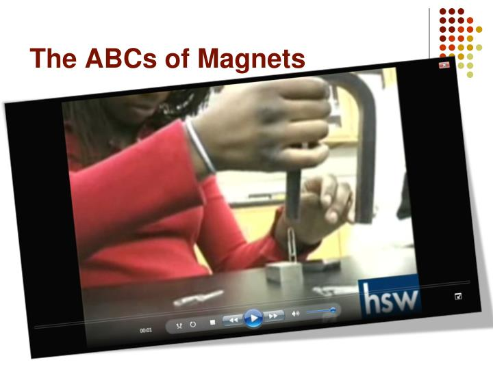 The abcs of magnets