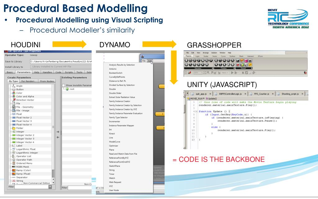 PPT - You Have Much To Learn Grasshopper! Advanced