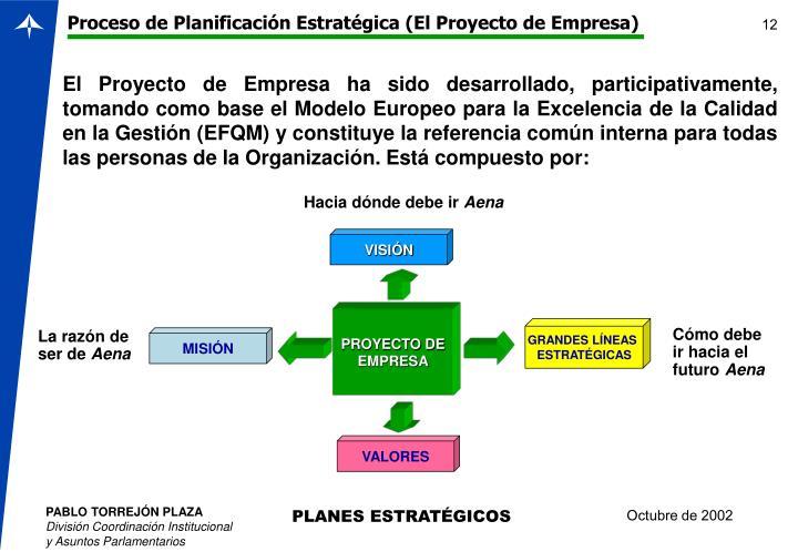 Proceso de Planificación Estratégica (El Proyecto de Empresa)