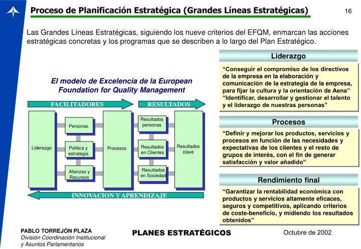 El modelo de Excelencia de la European Foundation for Quality Management