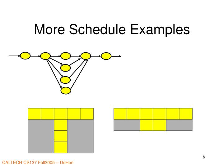 More Schedule Examples