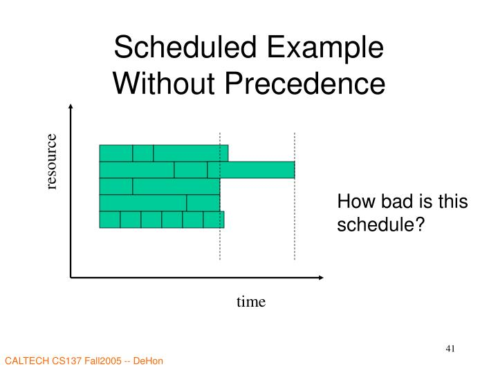 Scheduled Example