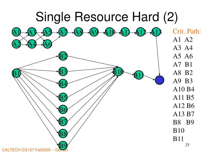 Single Resource Hard (2)