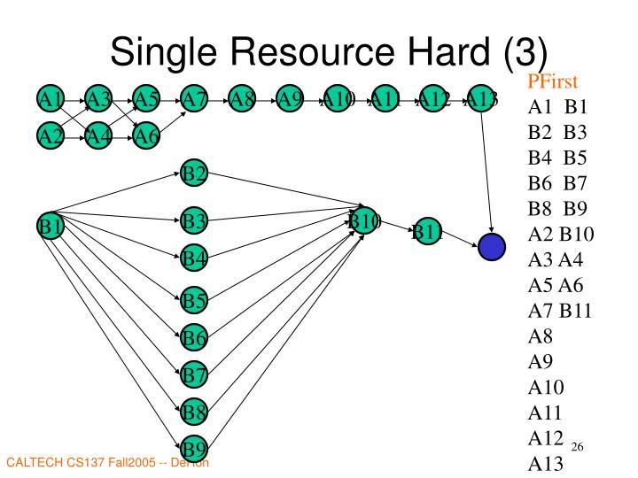 Single Resource Hard (3)