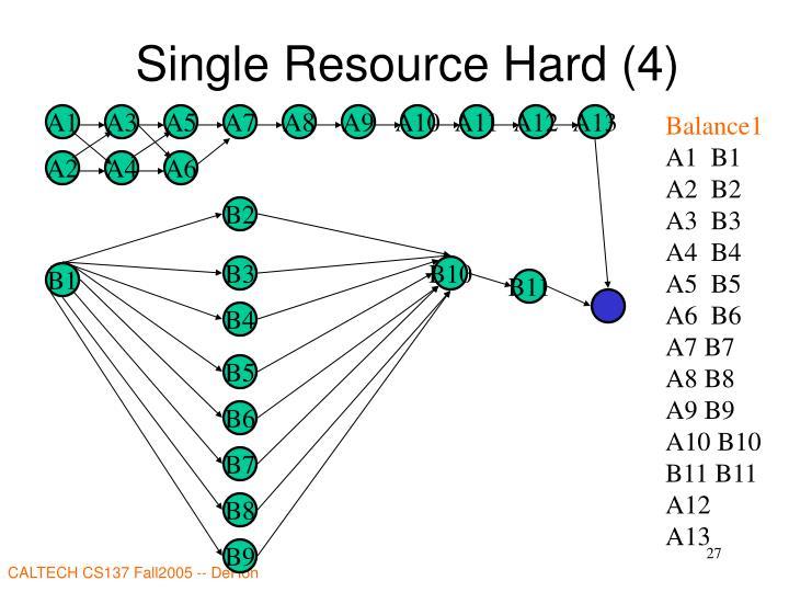 Single Resource Hard (4)