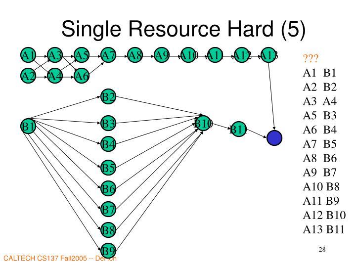 Single Resource Hard (5)