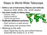 steps to world wide telescope