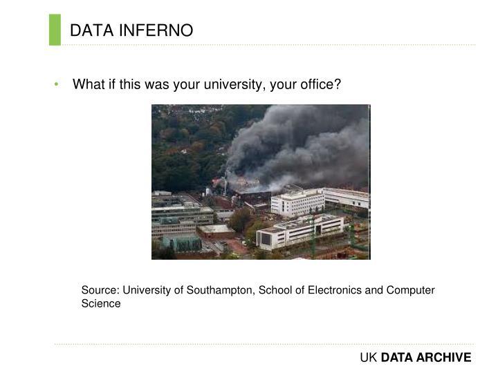 DATA INFERNO