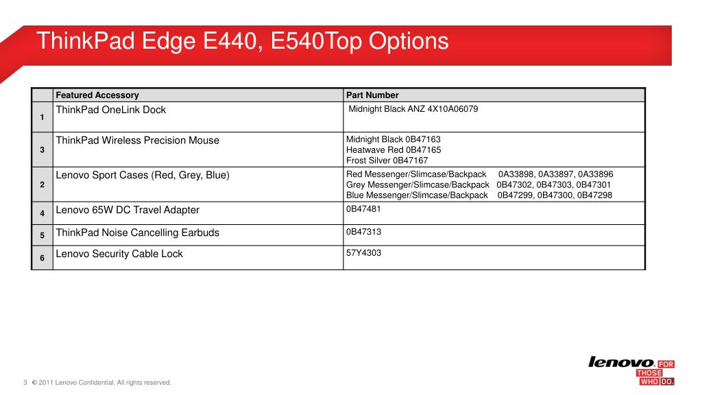 a221ce49707 PPT - ThinkPad Edge E440 and E540 Top Options PowerPoint ...