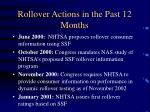 rollover actions in the past 12 months