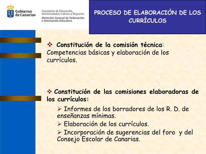 PROCESO DE ELABORACIÓN DE LOS CURRÍCULOS