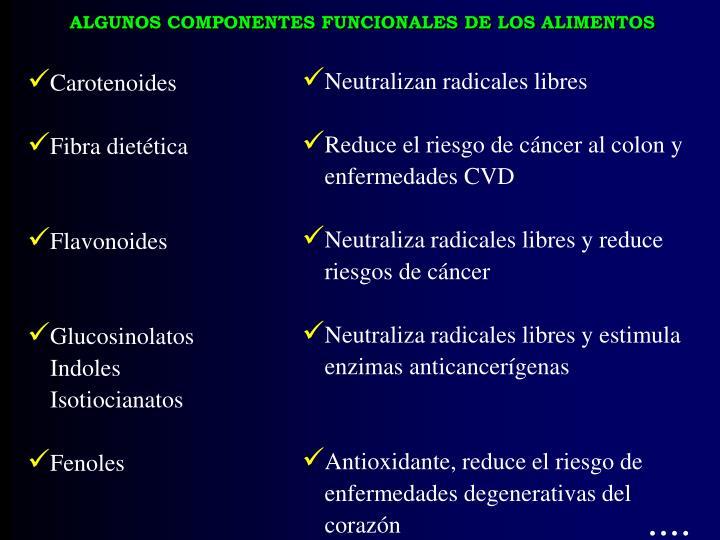 ALGUNOS COMPONENTES FUNCIONALES DE LOS ALIMENTOS