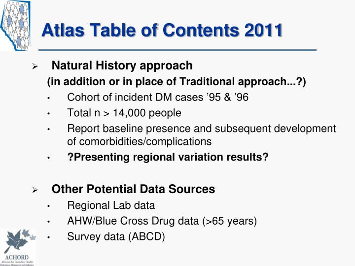 Atlas Table of Contents 2011