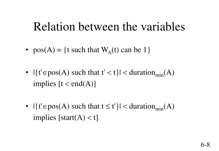 Relation between the variables