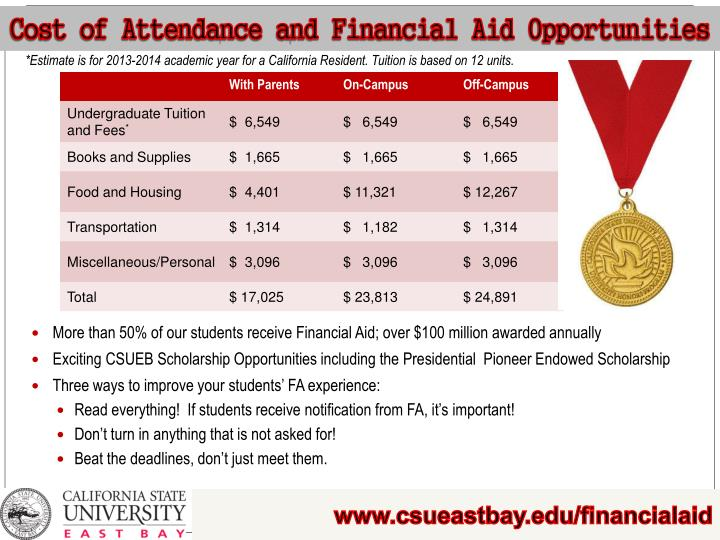 Cost of Attendance and Financial Aid Opportunities