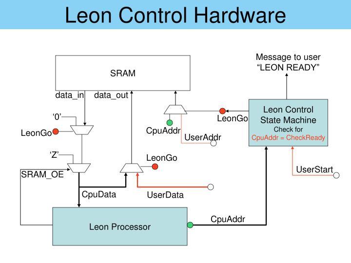 Leon Control Hardware