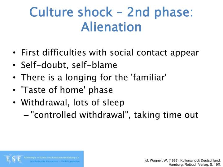 Culture shock – 2nd phase: Alienation