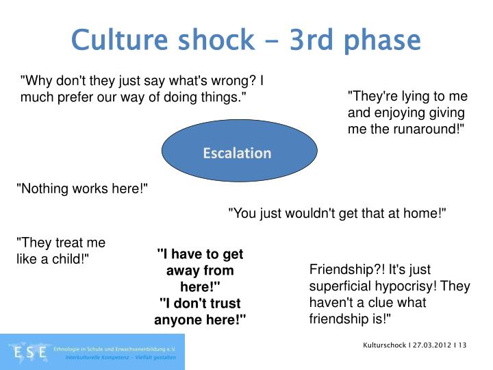 Culture shock - 3rd phase