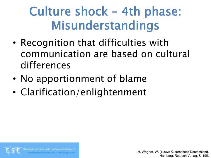 Culture shock – 4th phase: Misunderstandings