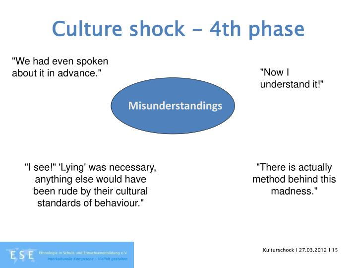 Culture shock - 4th phase