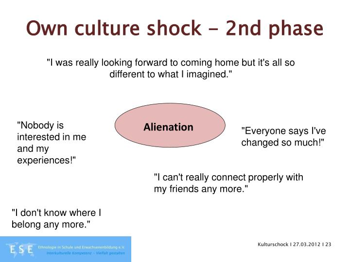 Own culture shock - 2nd phase