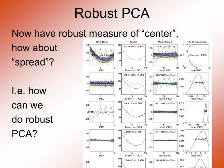 Robust PCA