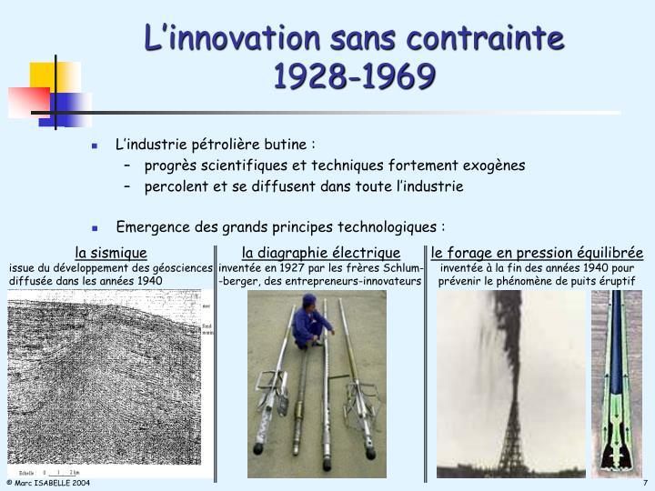 L'innovation sans contrainte    1928-1969