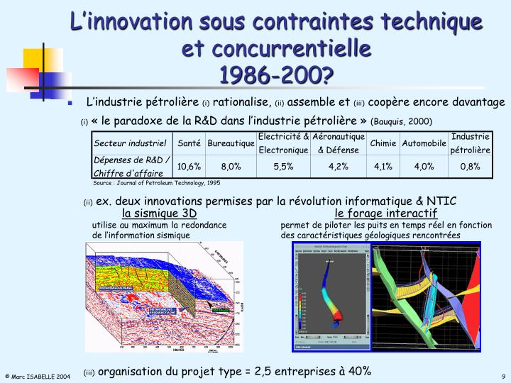 L'innovation sous contraintes technique