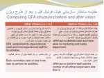 comparing qfa structures before and after vision