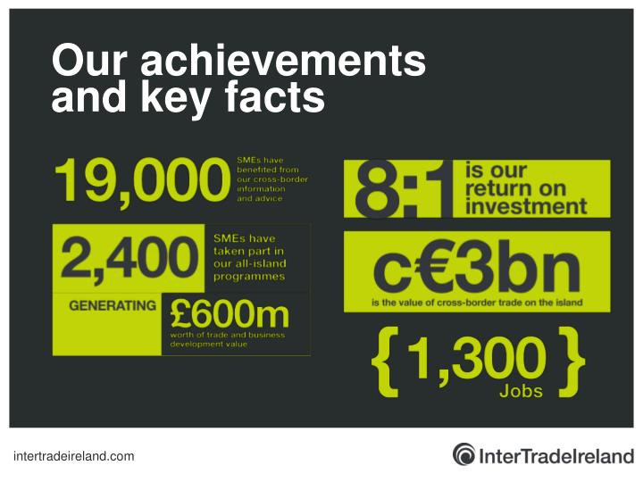 Our achievements and key facts