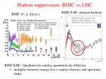 hadron suppression rhic vs lhc