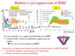 hadron vs jet suppression at rhic