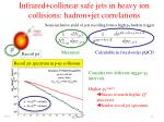 infrared collinear safe jets in heavy i on c ollisions hadron jet correlations
