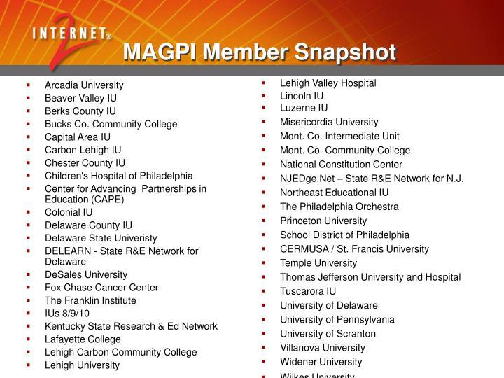 Magpi member snapshot