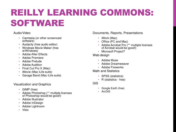 Reilly Learning commons: Software